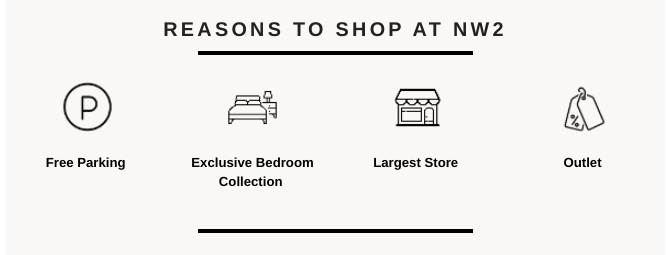 A list of graphics showing reasons to shop at the Cricklewood Raft store: Free parking, exclusive bedroom collection, largest store and outlet